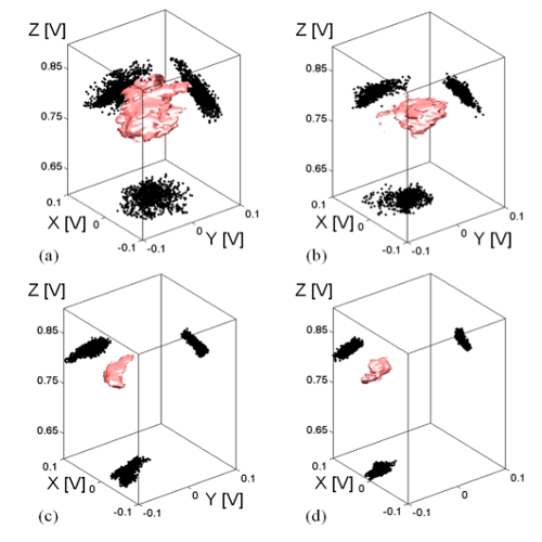 Dynamics of a Growing Cell in an Optical Trap published in Appl. Phys. Lett.