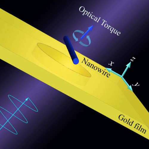 Optical Control of Nanowire by Nanoaperture published in Opt. Lett.