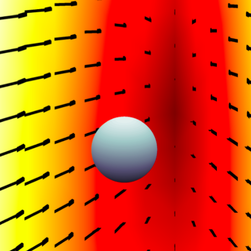 Non-conservative Forces in Optical Traps published in EPL