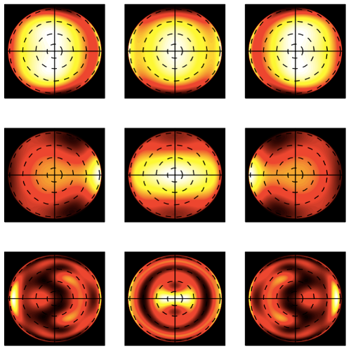 Back-scattering Position Detection for PFM published in J. Appl. Phys.
