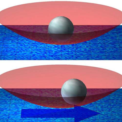 Work Done by Rotational Force Fields published in J. Opt.